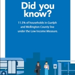 did you know low income measure